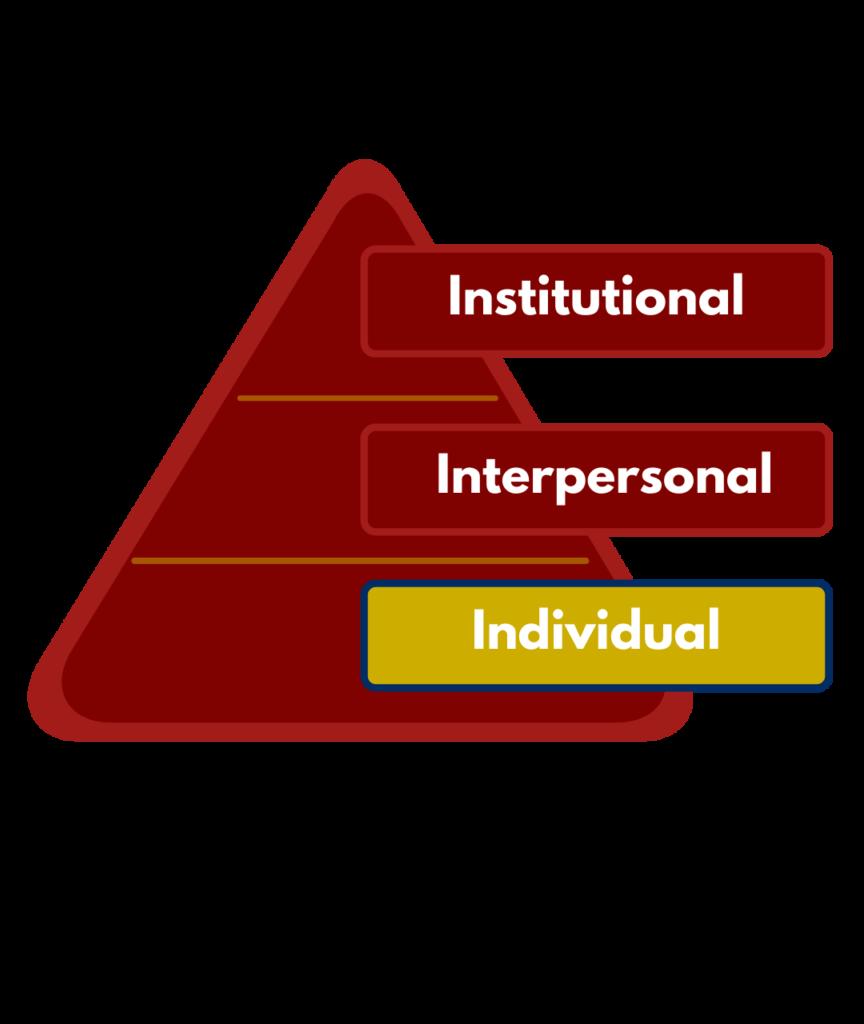 turningpointlg_training_individual_final