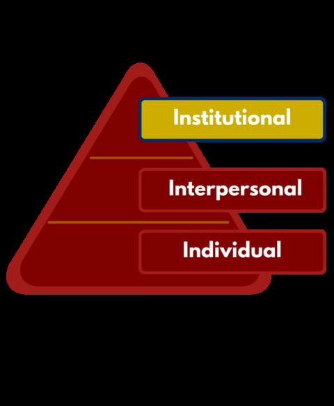 turningpointlg_training_institutional_final (2)
