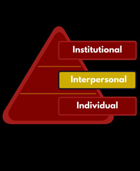 turningpointlg_training_interpersonal_final
